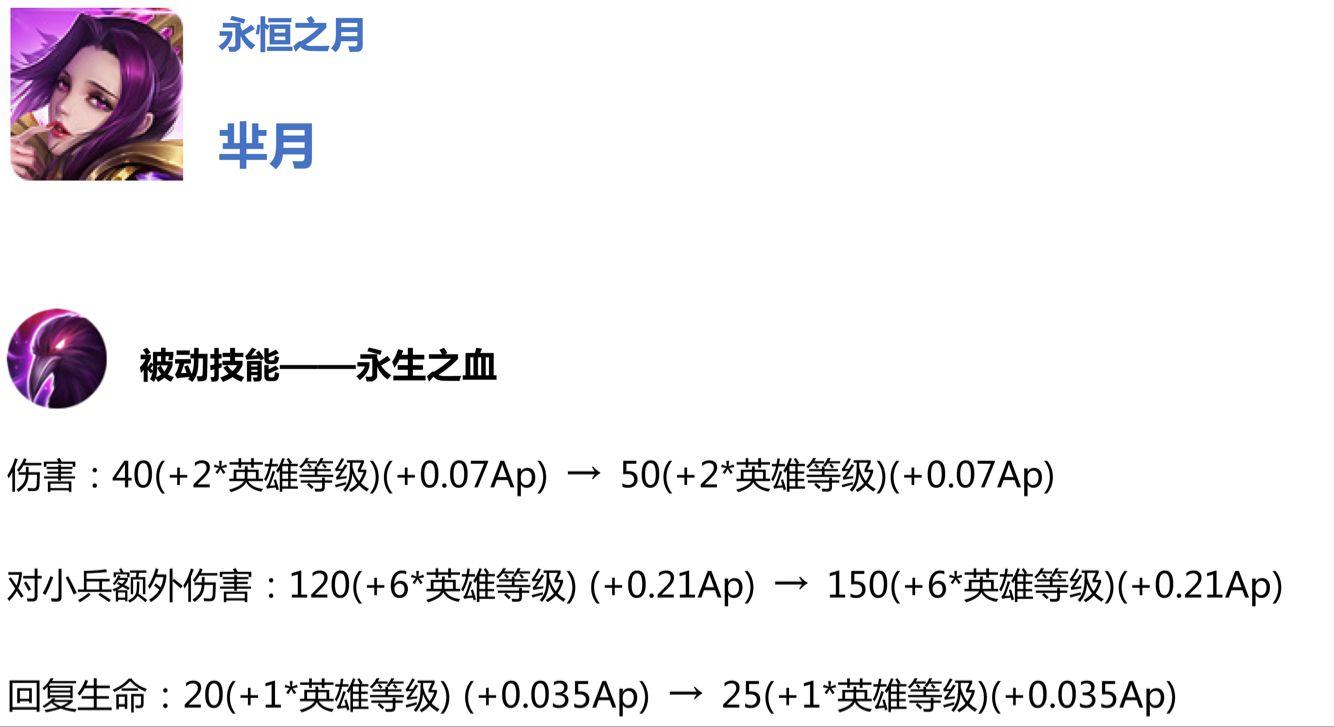 王者荣耀11.8体验服更新:七位英雄调整,铭文改版,动作系统优化[多图]图片5