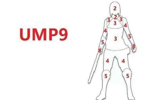 绝地求生枪械伤害力度评测:人物中枪伤害值分析[多图]图片3
