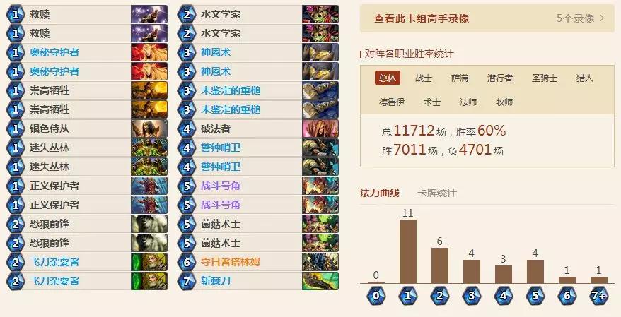 炉石传说最强奥秘骑卡组推荐:女巫森林60%胜率卡组[多图]图片1