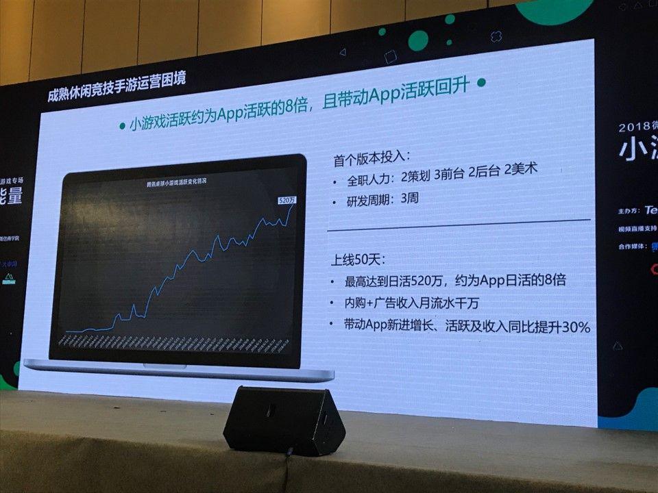 千万月收入DAU达520万:《腾讯桌球》小游戏涅槃重生之旅![多图]图片3