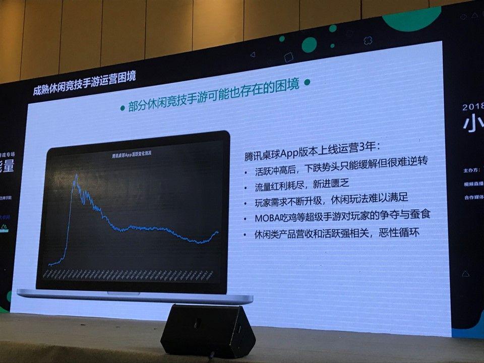 千万月收入DAU达520万:《腾讯桌球》小游戏涅槃重生之旅![多图]图片2