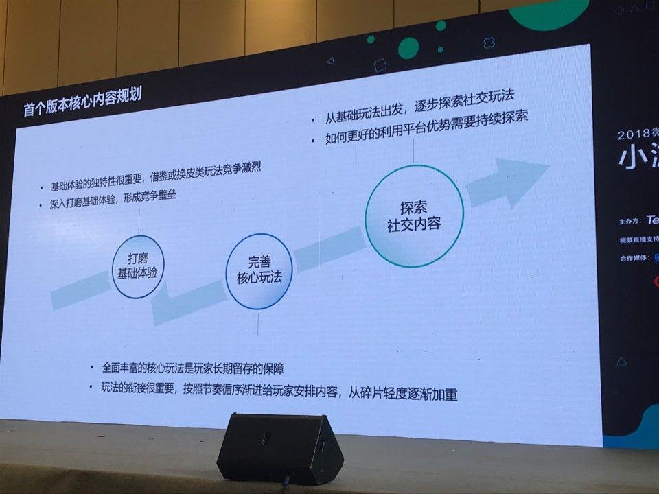 千万月收入DAU达520万:《腾讯桌球》小游戏涅槃重生之旅![多图]图片7