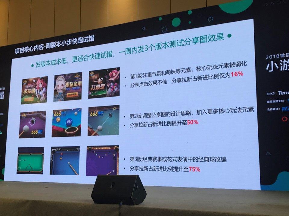 千万月收入DAU达520万:《腾讯桌球》小游戏涅槃重生之旅![多图]图片14
