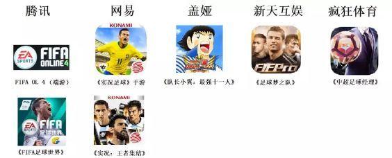 《灌篮高手 正版授权手游》将登入中国:日漫IP组团来中国吸金了![多图]图片3
