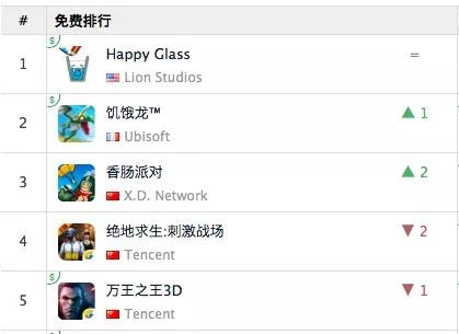 黑马登顶App Store免费榜:Happy Glass是什么来头?[多图]图片2