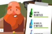 啤酒城游戏攻略:前期经营流程一览[多图]