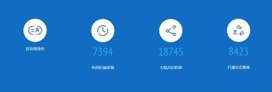腾讯企鹅大陆免注册官方网站下载最新登录地址图3: