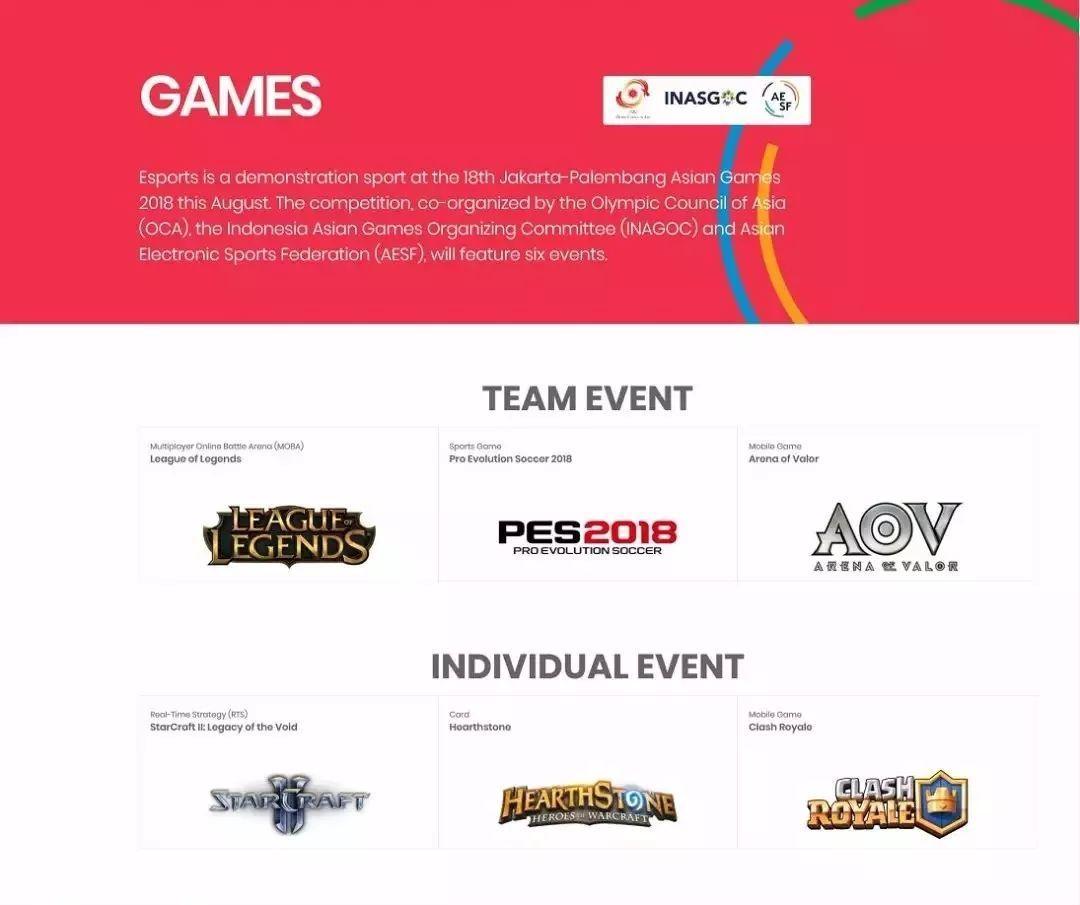 《英雄联盟》《炉石传说》等六款游戏入选雅加达亚运会电子体育表演项目[多图]图片1