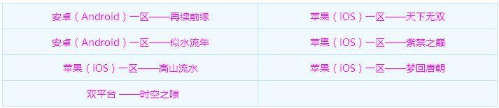 必威体育APP手游18年5月16日更新内容汇总 婚姻系统甜蜜升级[多图]图片2