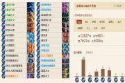 炉石传说女巫森林最强平民卡组分享:60%胜率只需要4000尘[多图]