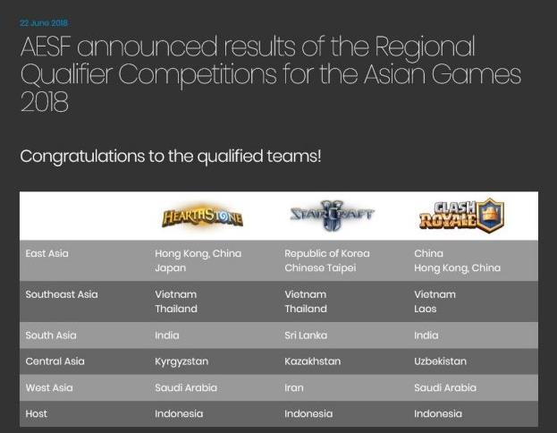 亚运会电子体育表演项目预选赛结束!中国队出线队伍确认![多图]