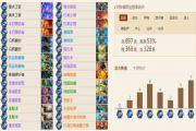 炉石传说HCT意大利站冠军hunterace卡组推荐 hunterace卡组分析[多图]