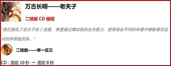 王者荣耀3.19更新:8位英雄调整、碎片商店上新、春日活动开启[多图]图片3