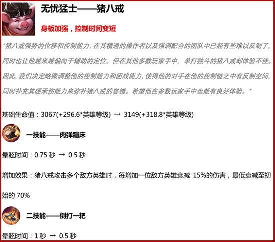 王者荣耀3.19更新:8位英雄调整、碎片商店上新、春日活动开启[多图]图片4
