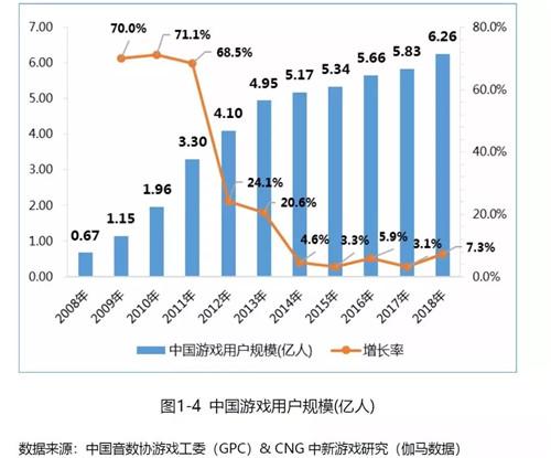 中国游戏市场的春天还会远吗?[视频][多图]图片9