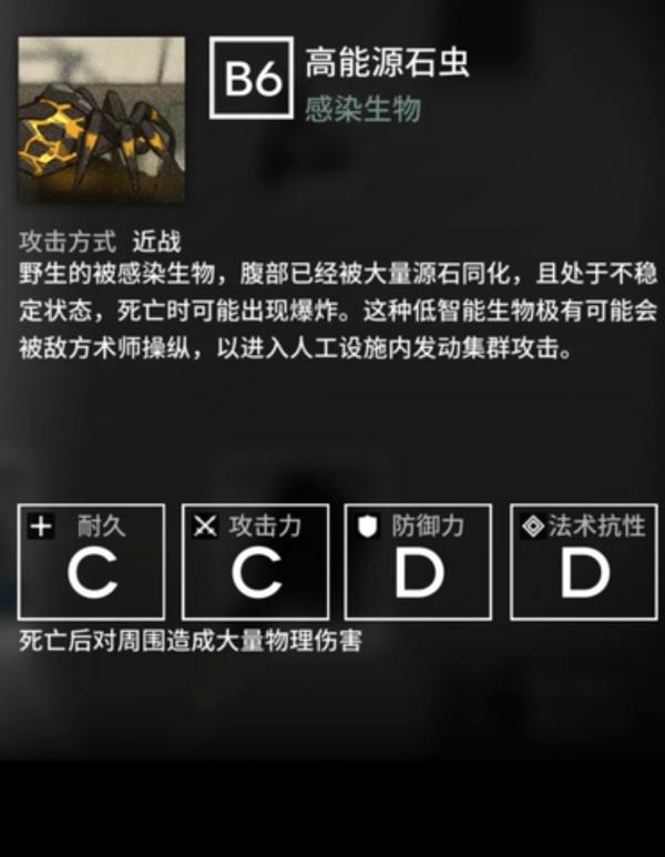 明日方舟敌人图鉴大全:怪物图鉴及攻击方法图片5