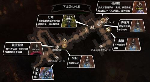 拉结尔世界地图介绍 世界地图玩法汇总图片3