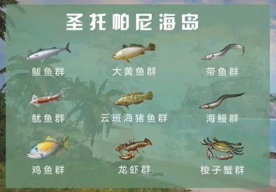 明日之后鱼王怎么钓?各地鱼群分布图[视频][多图]图片5