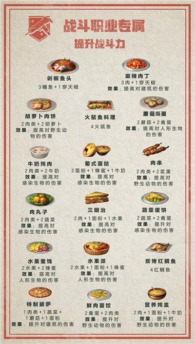 明日之后职业专属料理大全:职业专属食谱汇总图片2