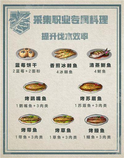 明日之后职业专属料理大全:职业专属食谱汇总图片4