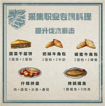 明日之后职业专属料理大全:职业专属食谱汇总图片5
