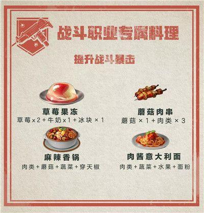 明日之后职业专属料理大全:职业专属食谱汇总图片1