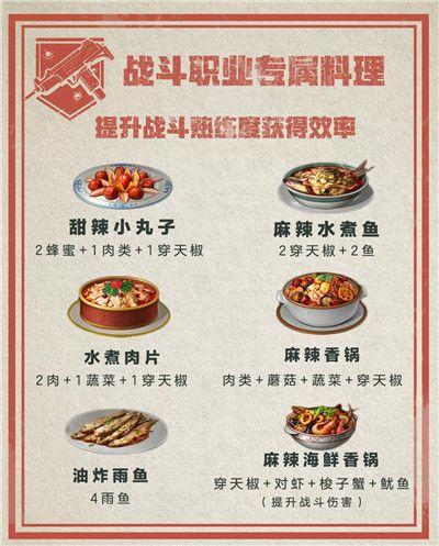 明日之后职业专属料理大全:职业专属食谱汇总图片3