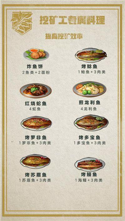 明日之后职业专属料理大全:职业专属食谱汇总图片9