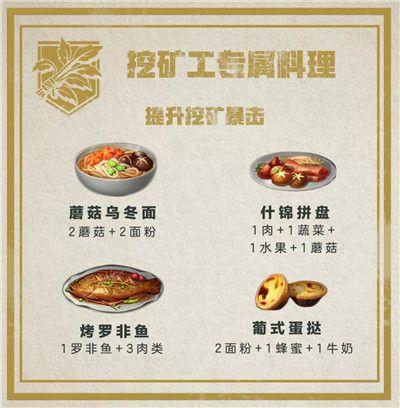 明日之后职业专属料理大全:职业专属食谱汇总图片8