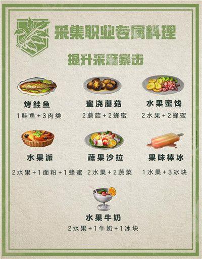 明日之后职业专属料理大全:职业专属食谱汇总图片6