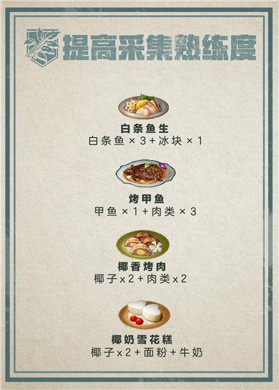 明日之后职业专属料理大全:职业专属食谱汇总图片10