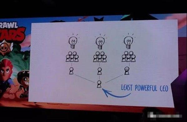 《荒野乱斗》首月流水4亿:制作过程中Supercell砍掉无数项目![视频][多图]图片5