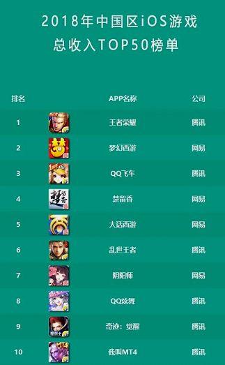 qq飞车g是什么意思_《QQ飞车手游》春节畅销榜TOP2:年仅一岁多的它都做了什么 ...