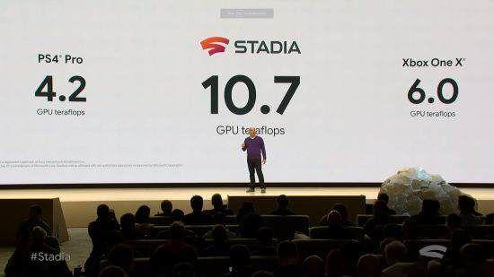 谷歌stadia云游戏服务平台登陆入口图片3