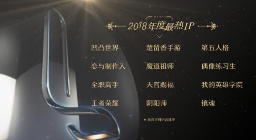 2018年最热IP正式公布:《王者荣耀》、《阴阳师》手游上榜[多图]