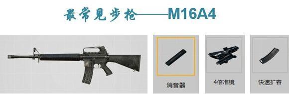 和平精英步枪排名:全步枪优劣分析图片2