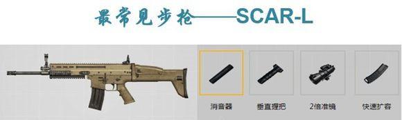 和平精英步枪排名:全步枪优劣分析图片3