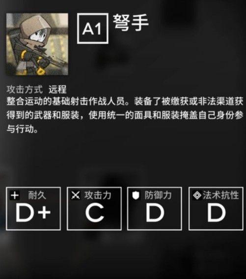 明日方舟敌人图鉴大全:怪物图鉴及攻击方法图片10