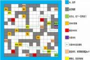 崩坏3夏日虚数迷阵第三期地图详解[多图]