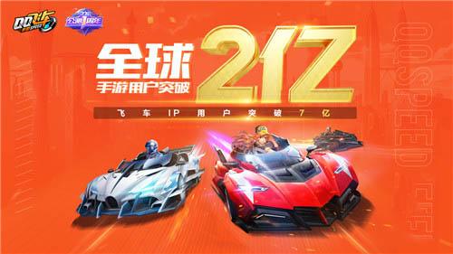 QQ飞车手游全球注册突破2亿!7.6公测1周年福利重磅来袭![多图]