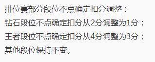 王者荣耀9月10日更新介绍:信誉积分调整,4位英雄降价,无限星赏官上线[视频][多图]图片10