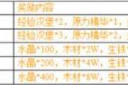 刀塔传奇9月23合服活动奖励介绍[图]