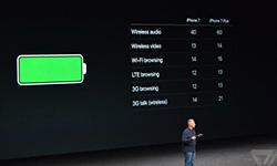 iPhone 7续航能力加强 相比6s提升2小时[图]