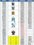 王者荣耀s10段位继承 新赛季段位掉段解析[图]