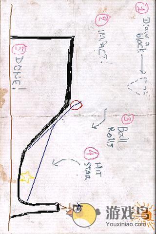 蜡笔物理学图2: