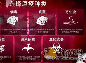 瘟疫公司中文内购解锁安卓版最新下载[图]图片1