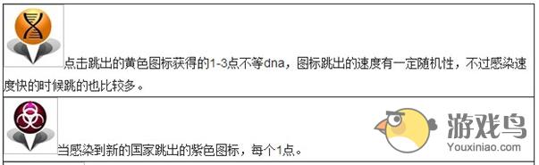 瘟疫公司DNA怎么获取 DNA获得方法一览[图]图片1