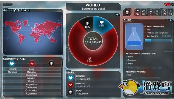 瘟疫公司病毒传播途径选择 如何合理分配[图]图片1