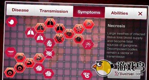 瘟疫公司游戏评测 病毒和人类的直接对决[多图]图片2