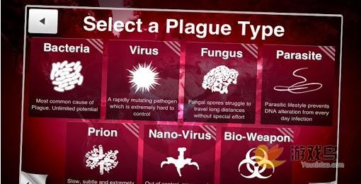 瘟疫公司病毒如何散播 病毒使用技巧分享[图]图片1